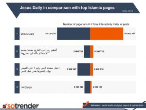 Jesus Islam May
