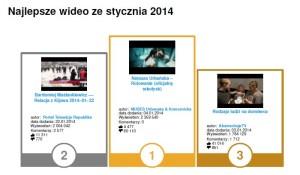 Najlepsze wideo w styczniu 2014 r.