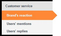 Customer service on Twitter in Sotrender