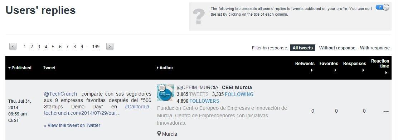 Customer service for Twitter in Sotrender