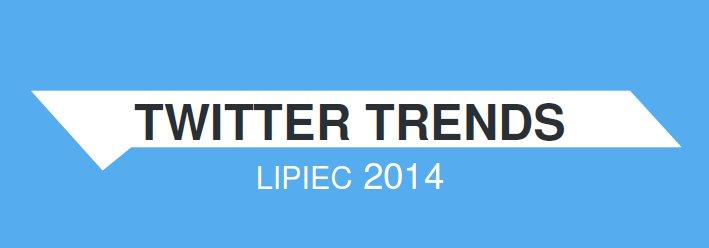 Pierwsze wydanie Twitter Trends