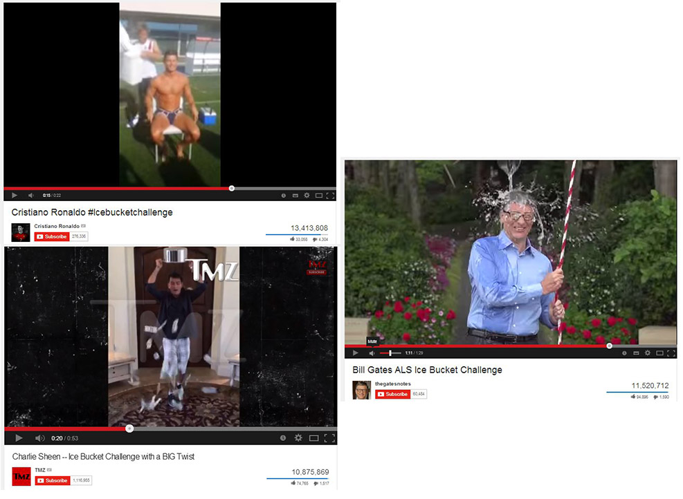 The most popular Ice Bucket Challenge videos on YouTube