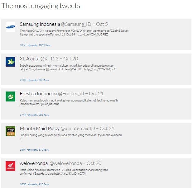 The most engaging tweets in Indonesia in October 2014