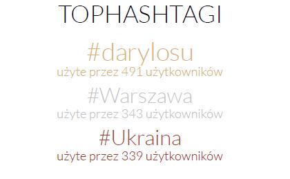Najpopularniejsze hashtagi - TiwtterTrends grudzień 2014