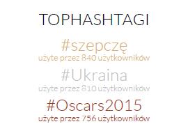 Najpopularniejsze hashtagi - Twitter Trends luty 2015