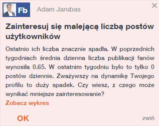 jarubas mało postów użytkowników