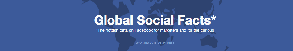 Global Social Facts powered by Sotrender