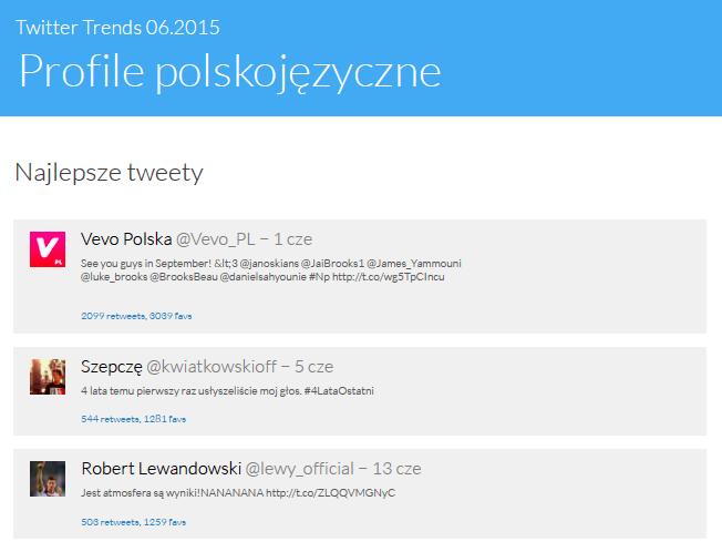 Twitter Trends Czerwiec 2015 - najlepsze tweety w czerwcu