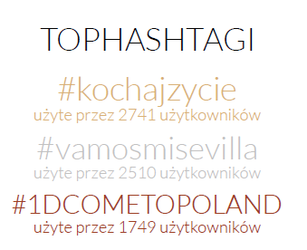 Twitter Trends Sierpień 2015 - najpopularniejsze hashtagi miesiąca