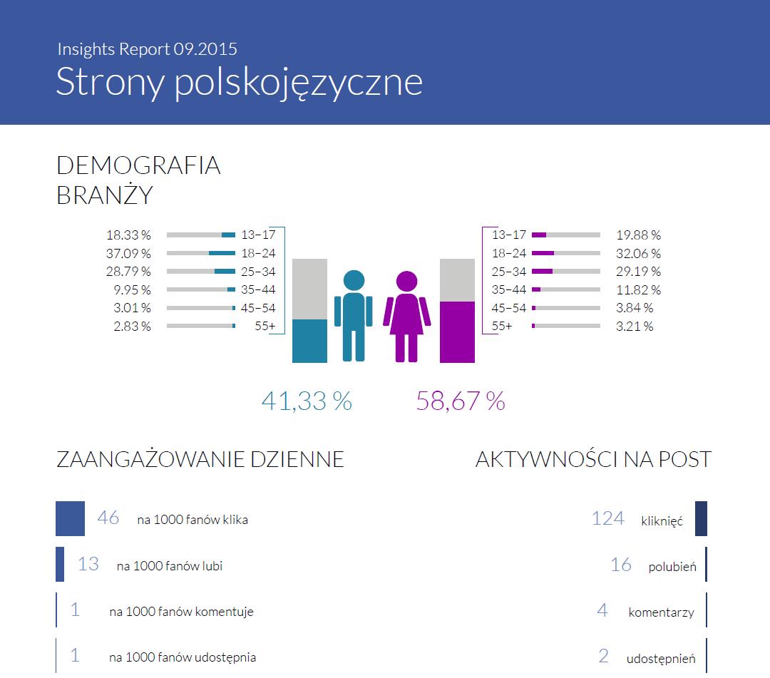 strony-polskojęzyczne
