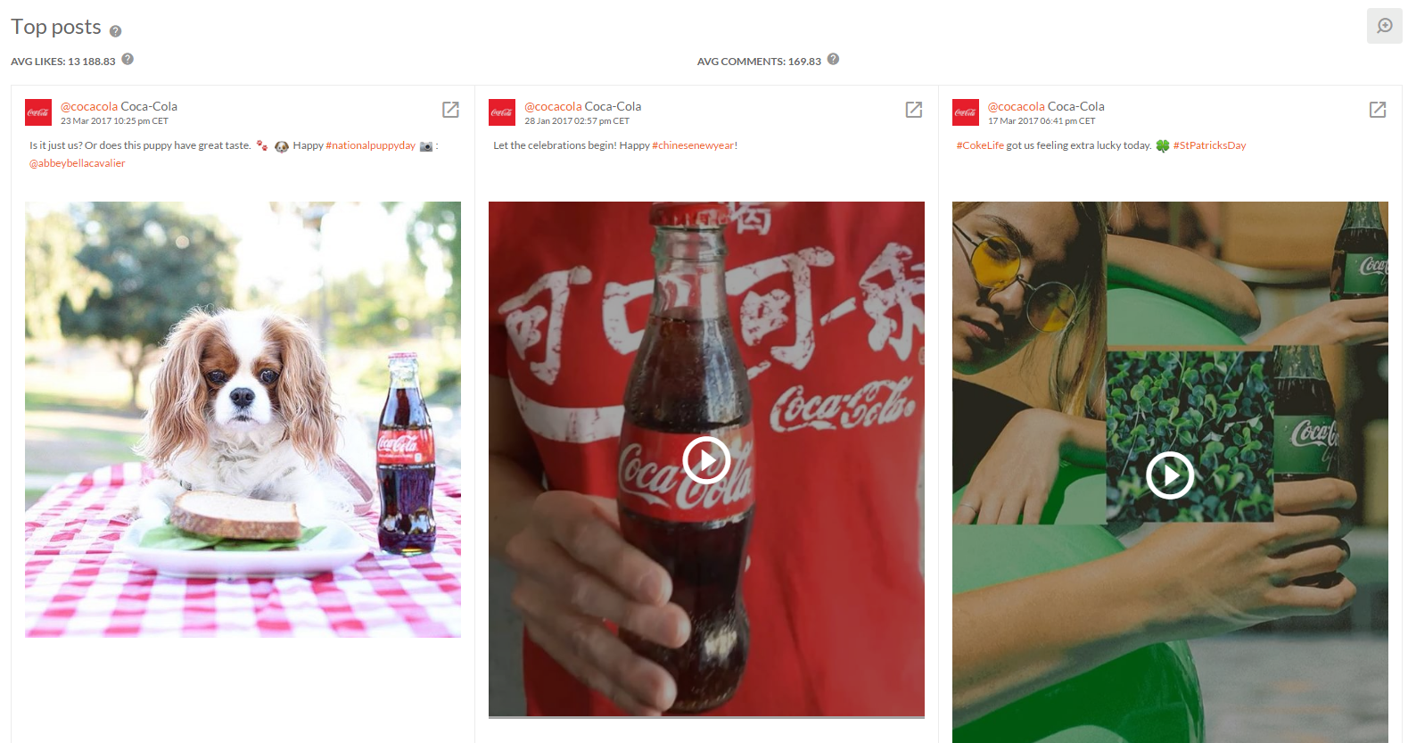 coca-cola dashboard 2