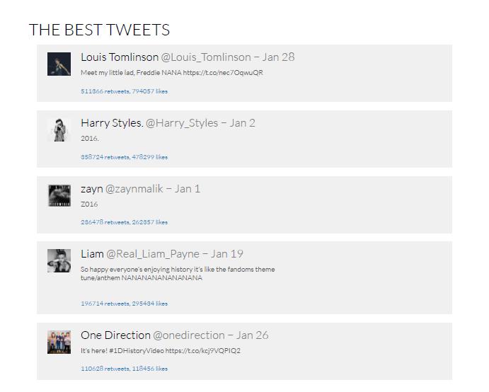 Sotrender Blog Twitter Trends JAN 3