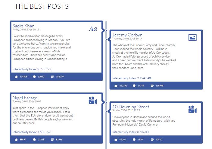 Sotrender Blog Fanpage Trends JUN 02