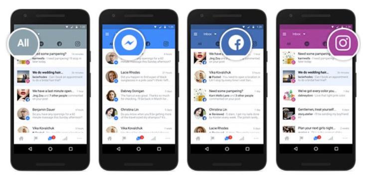 Facebook Inbox for notifications