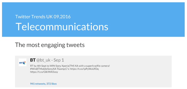 Twitter Trends UK September 2016