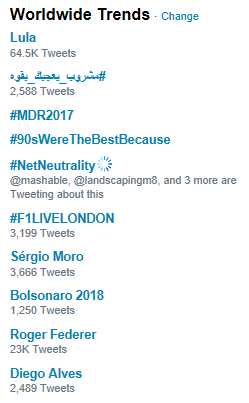 Twitter Worldwide Trends July 12, 2017 - Net Neutrality