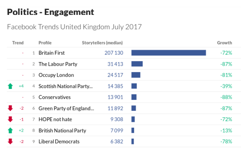 politics_trends