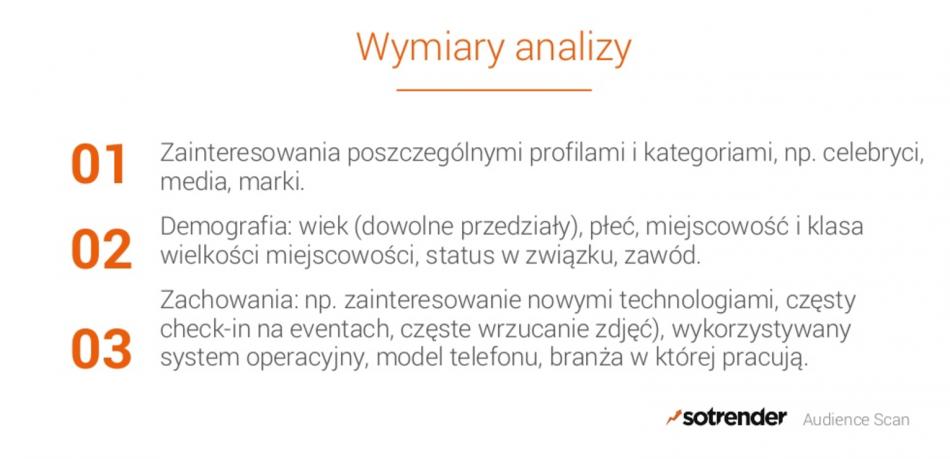 wymiary analizy, analiza, audience scan, badanie