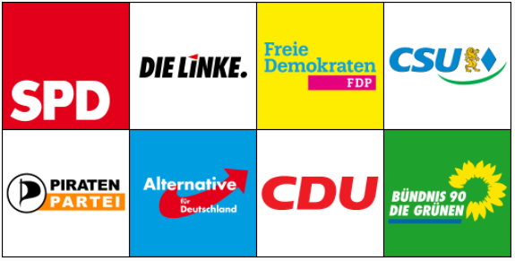German Political Parties 2017