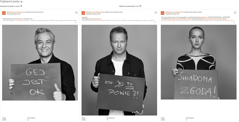 sexedpl, dziewuchy dziewuchom, kampania społeczna, Robert Biedroń