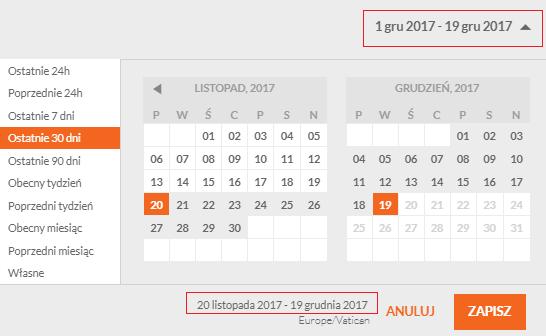 nowy kalendarz, kalendarz, sotrender, aplikacja