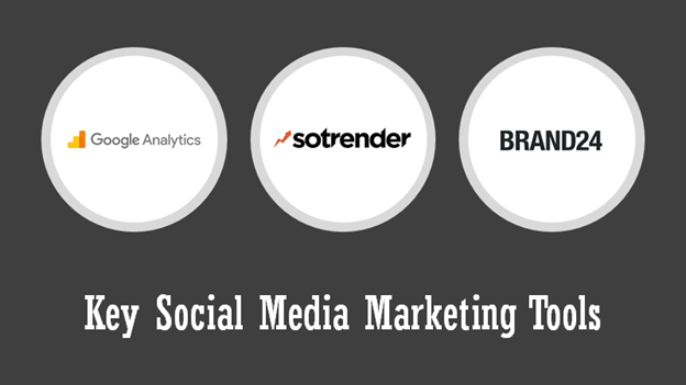 GA, Sotrender & Brand24 - key social media marketing tools