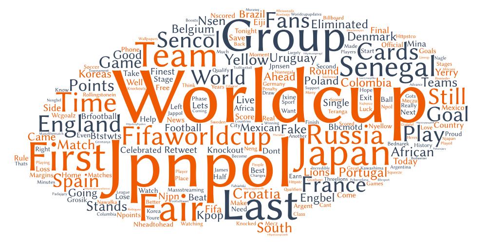 Najczęściej używane słowa podczas meczu Japonia-Polska
