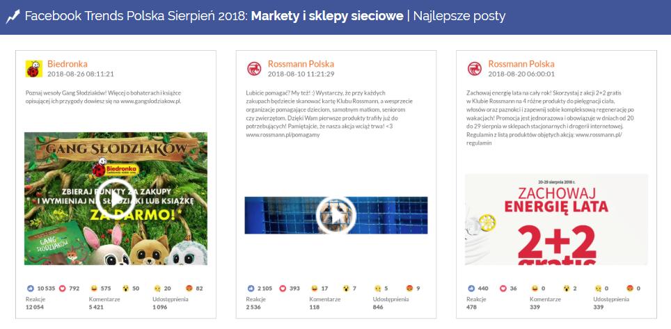 Najlepsze posty w kategorii Markety i sklepy sieciowe | Facebook, serpień 2018