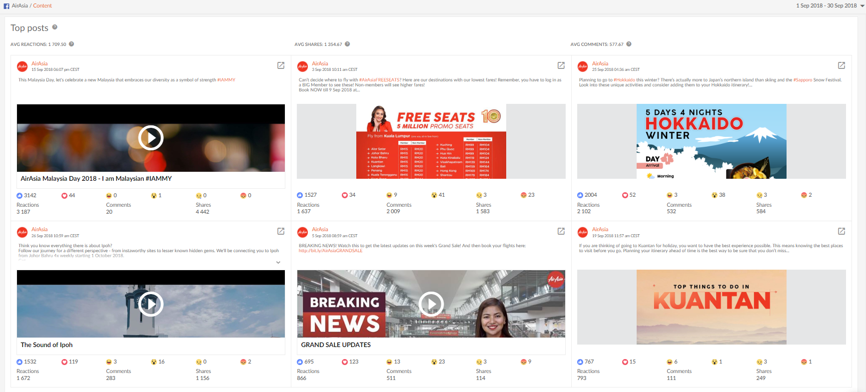 AirAsia best posts on Facebook in September 2018