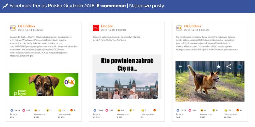 Najlepszy post miesiąca, E-commerce, Facebook, grudzień 2018