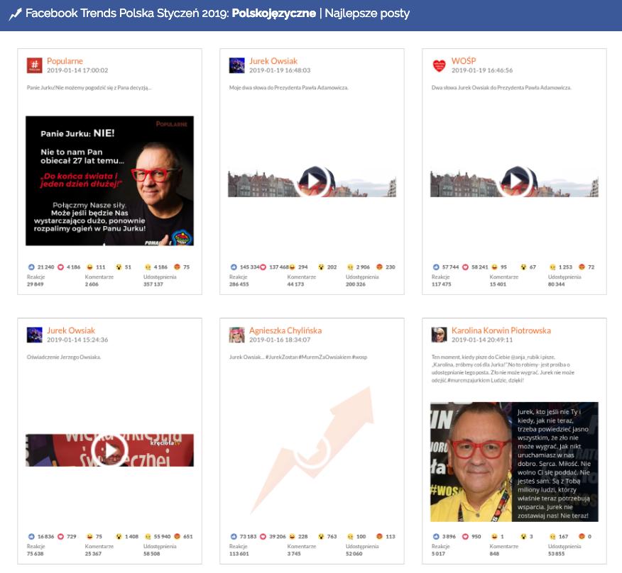 Najlepsze posty na polskim Facebooku w styczniu 2019 roku