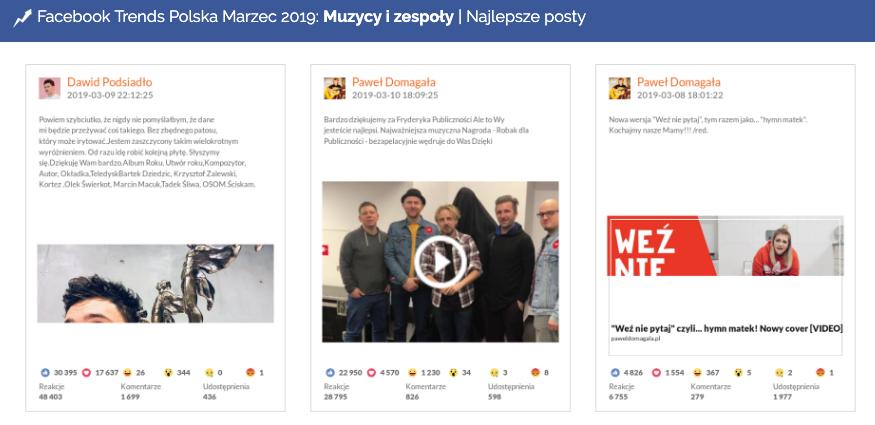 muzycy facebook marzec 2019