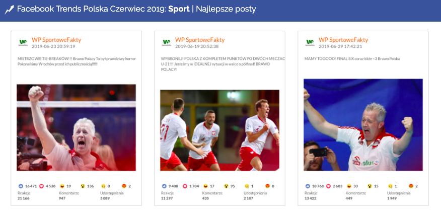 sport, najlepsze posty