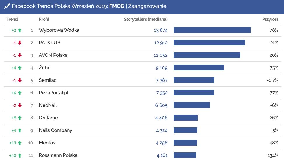 rossmann polska facebook