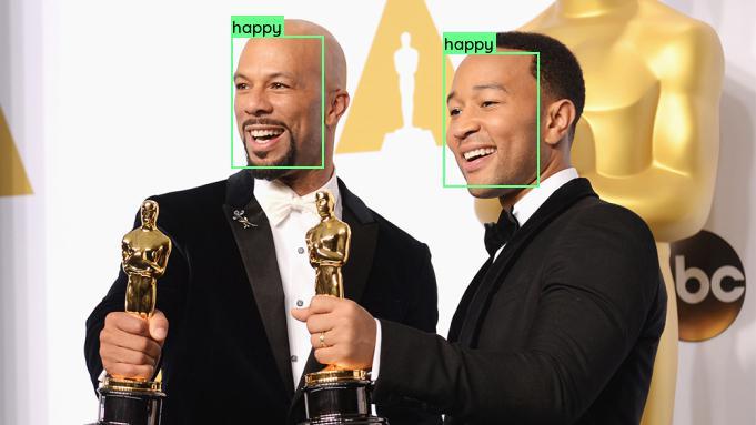 emotion recognition model end result