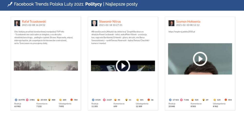 politycy facebook