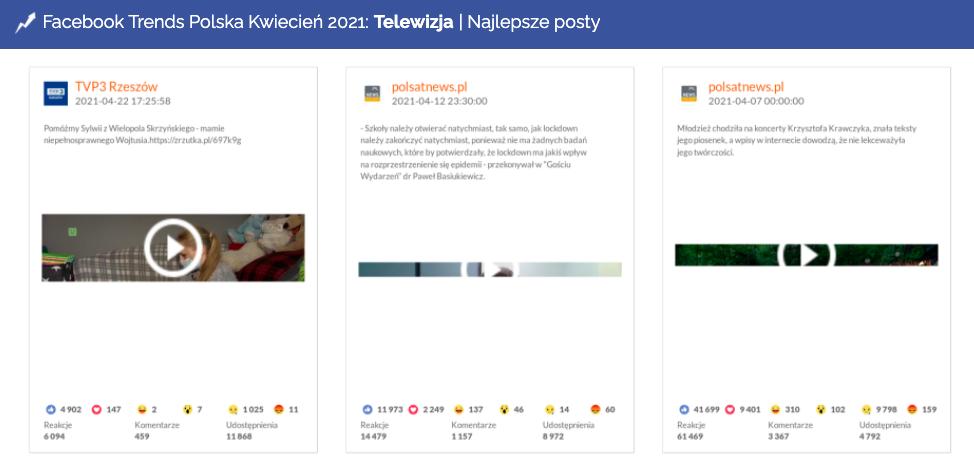 polsat news facebook