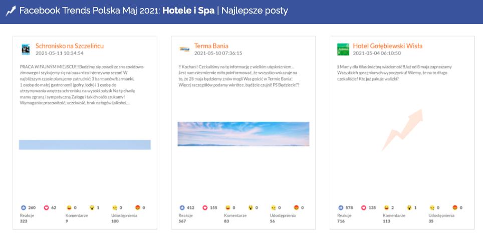 hotele facebook maj 2021