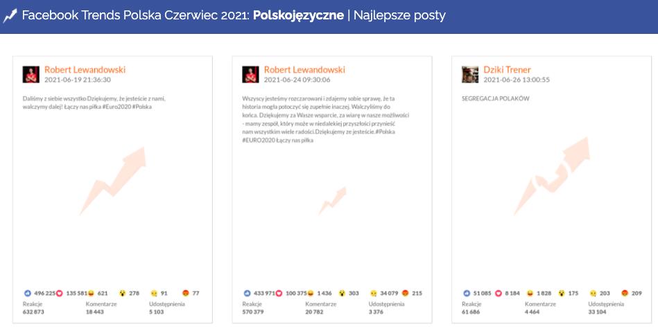 facebook lewandowski euro 2020