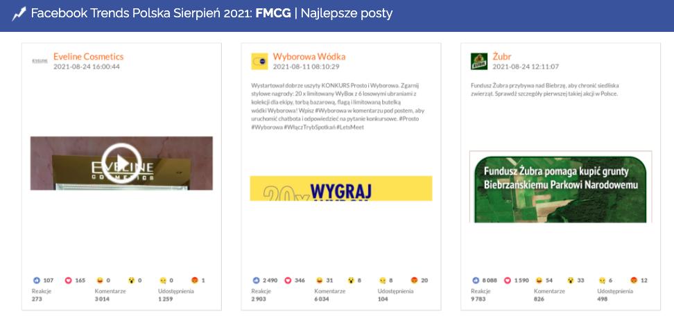 fmcg konkurs facebook