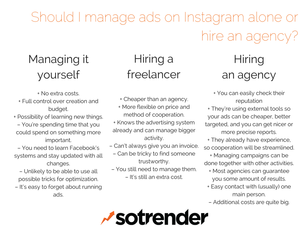 Should I manage ads on Instagram alone or hire an agency?