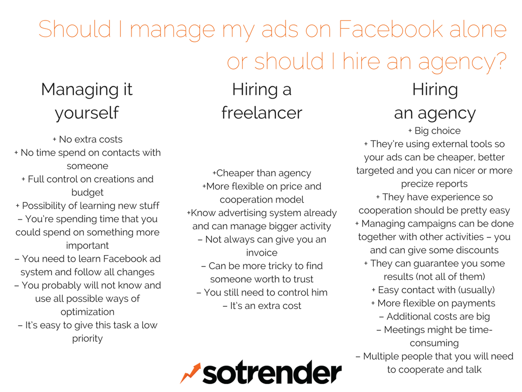 Should I manage my ads on Facebook alone or should I hire an agency?