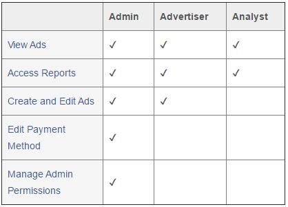 facebook-ad-roles