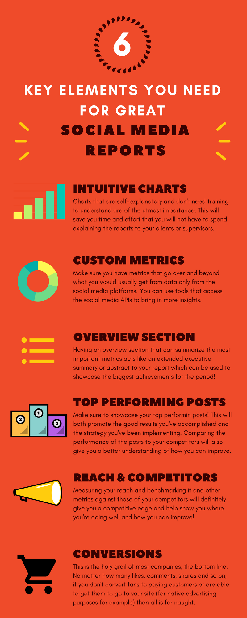 6 Key Elements For a Great Social Media Report - Resources