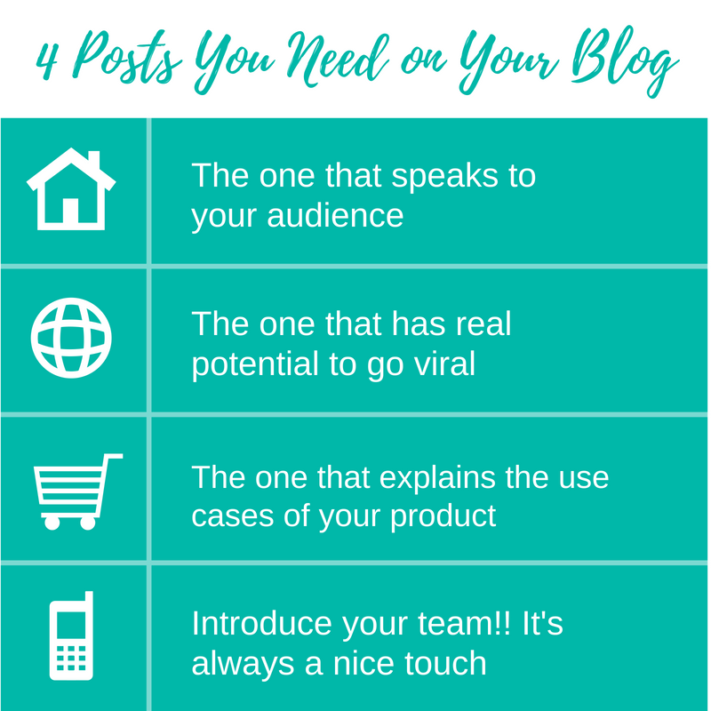 4 posts you need on your blog