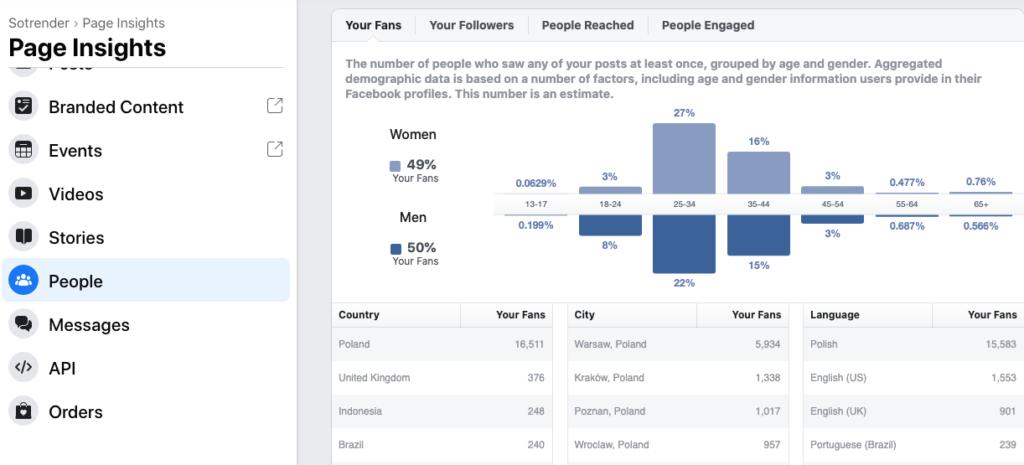facebook insights follower data